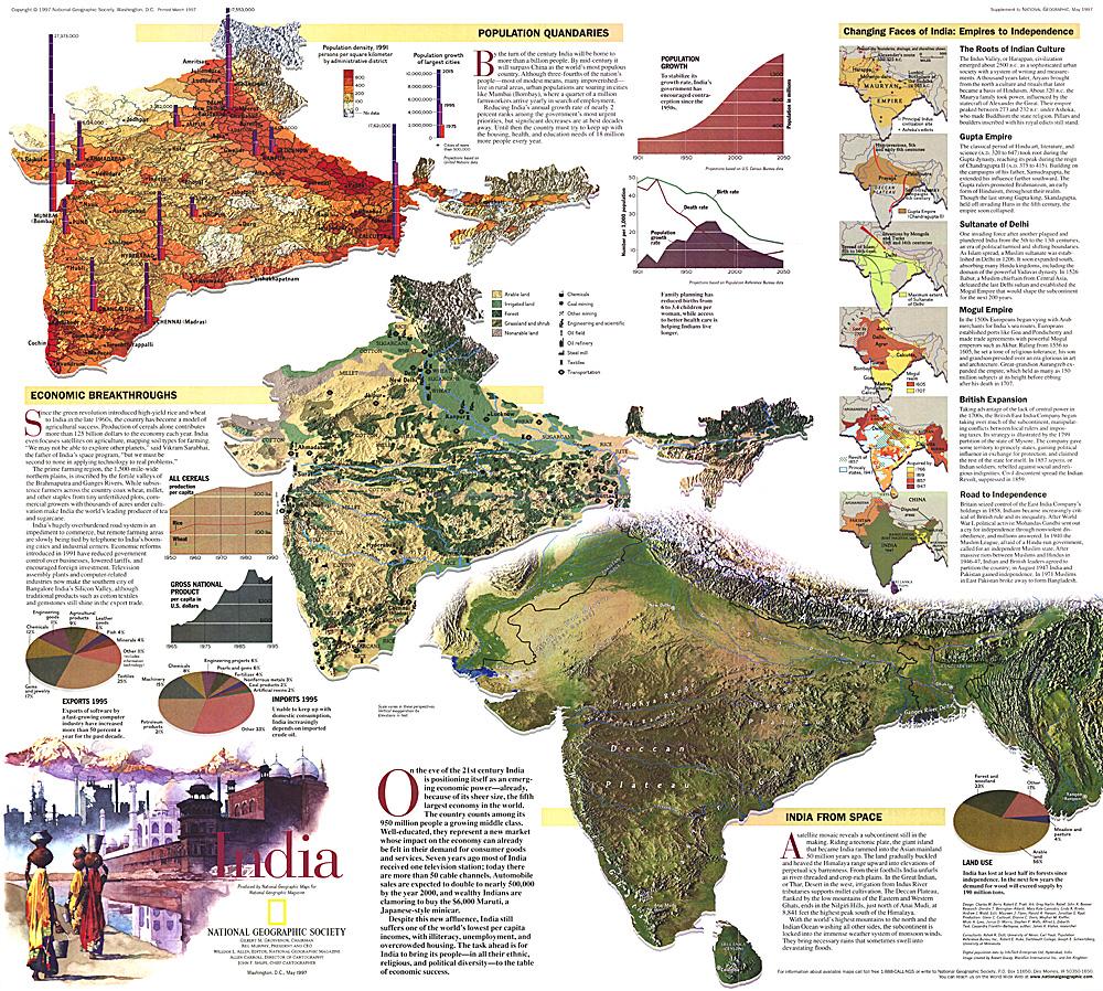 India Theme Map - India map
