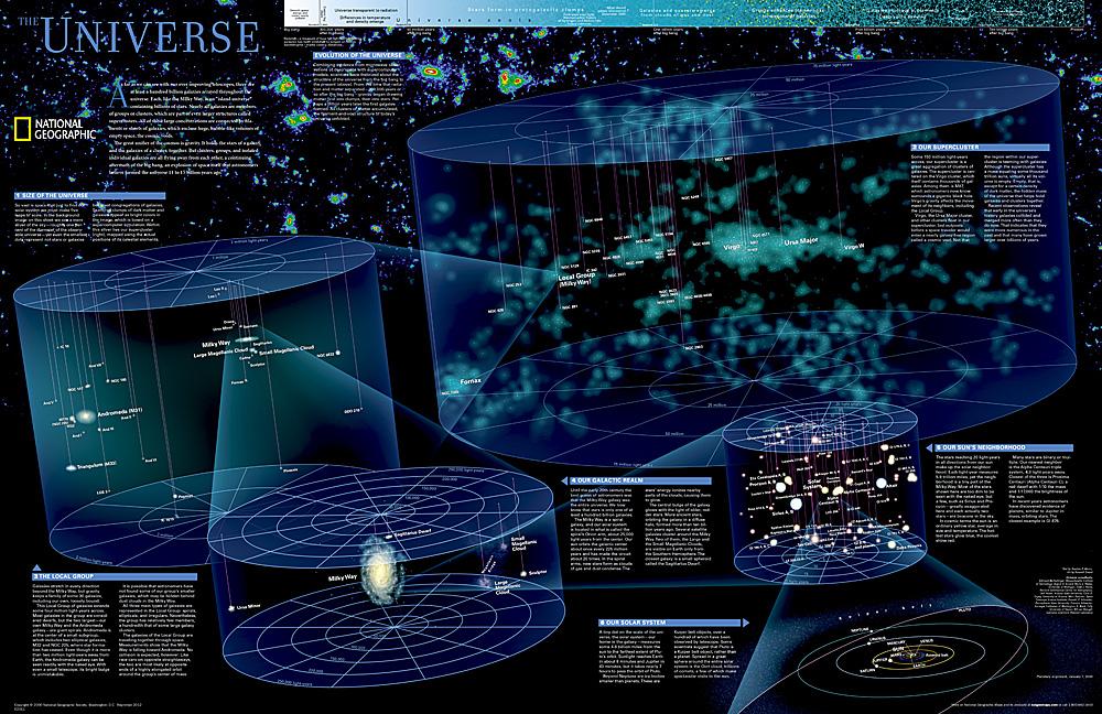 The Universe Laminated