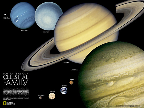 The Solar System: 2 sided [Laminated]