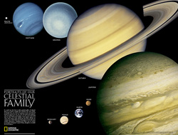 The Solar System: 2 sided
